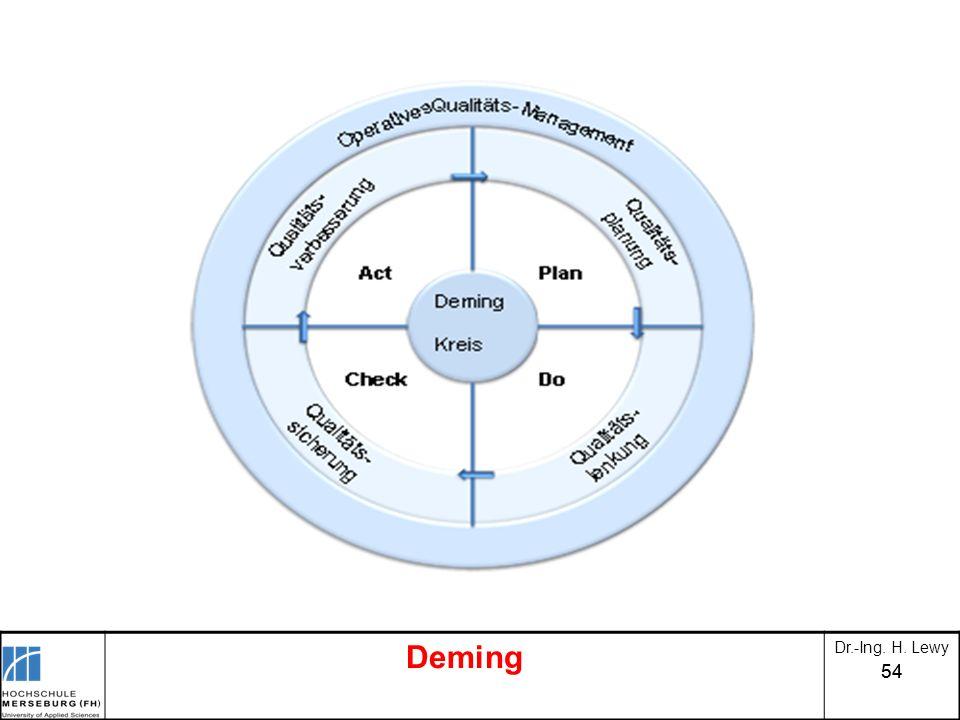 Deming Dr.-Ing. H. Lewy 54