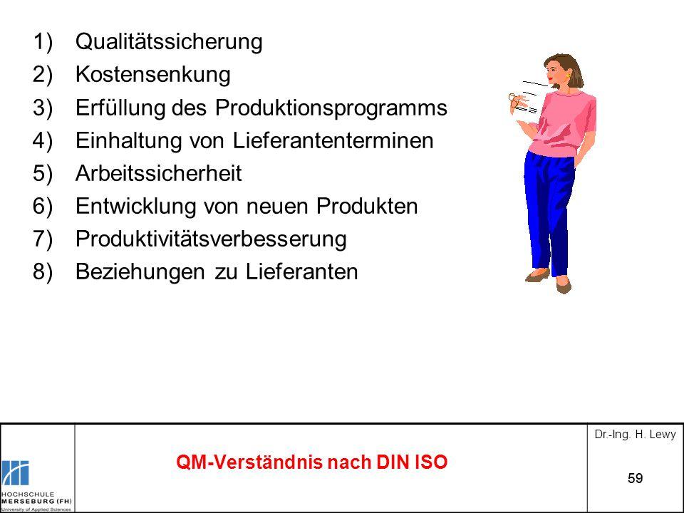 QM-Verständnis nach DIN ISO