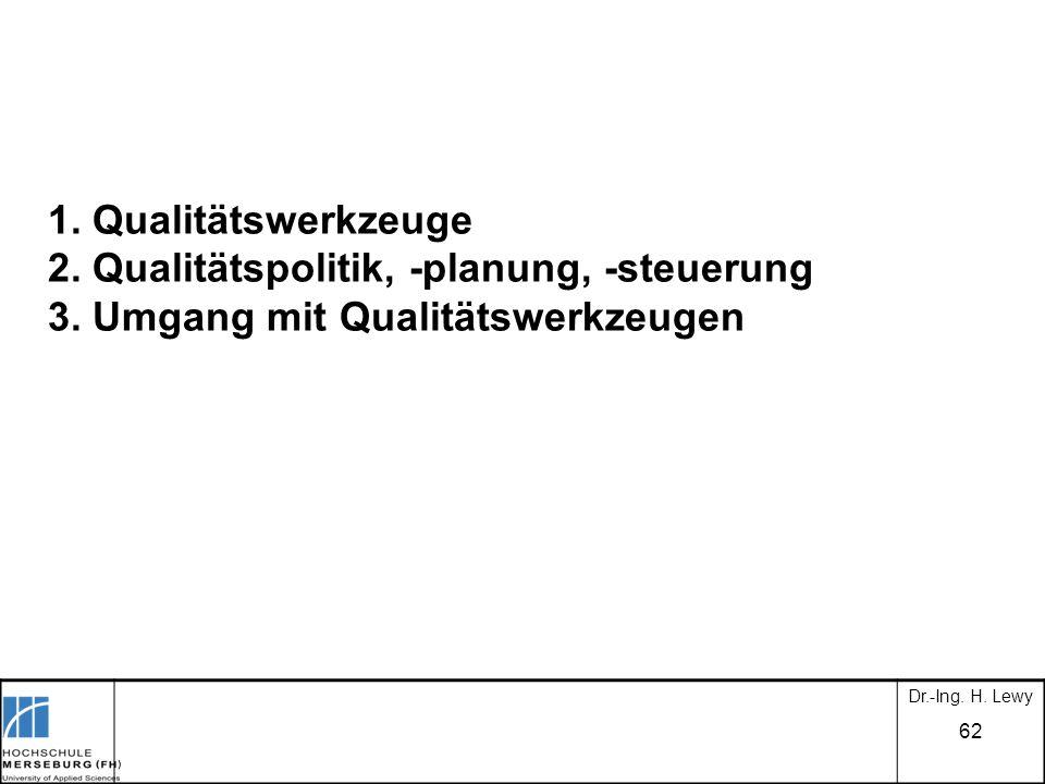 2. Qualitätspolitik, -planung, -steuerung