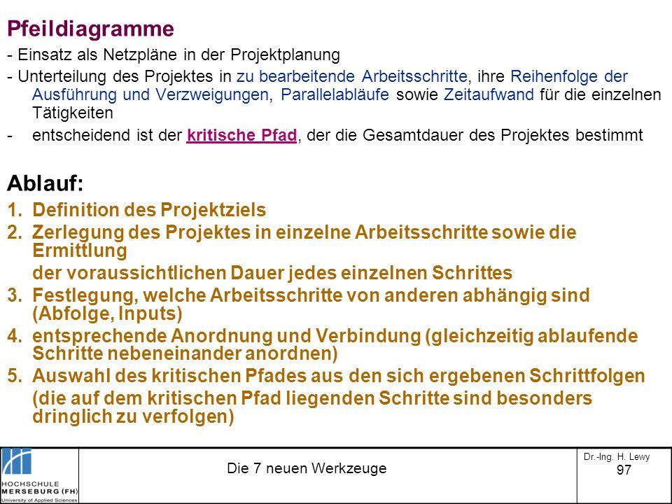Pfeildiagramme Ablauf: 1. Definition des Projektziels