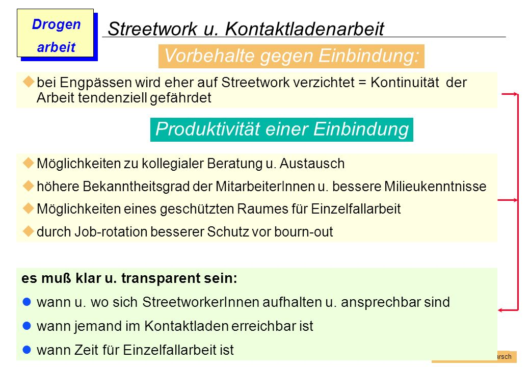 Streetwork u. Kontaktladenarbeit