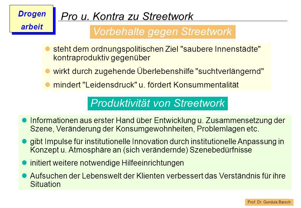 Pro u. Kontra zu Streetwork