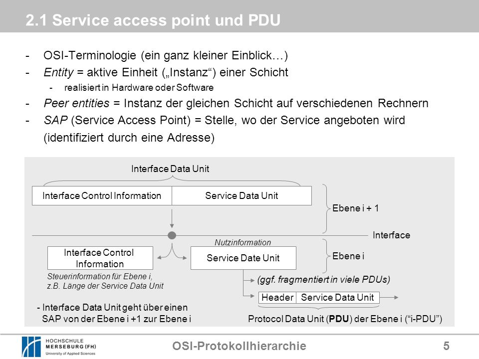 2.1 Service access point und PDU
