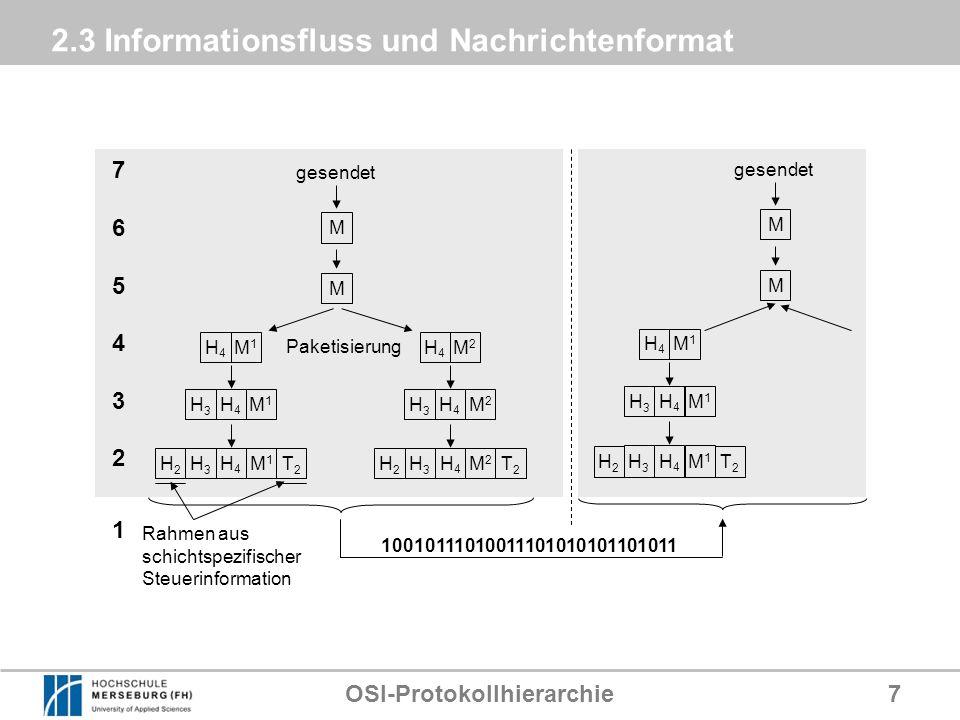2.3 Informationsfluss und Nachrichtenformat