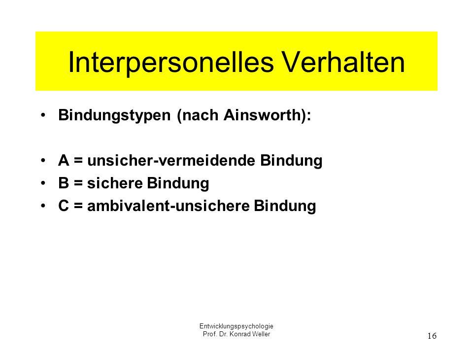 Interpersonelles Verhalten