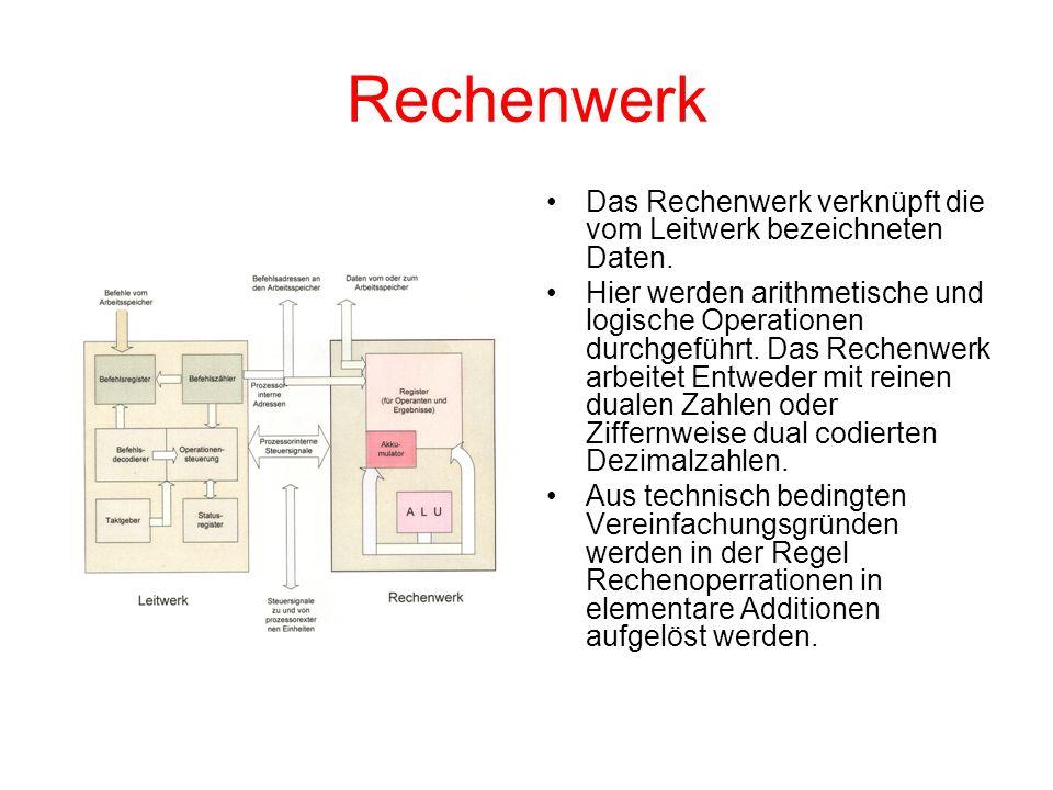 Rechenwerk Das Rechenwerk verknüpft die vom Leitwerk bezeichneten Daten.