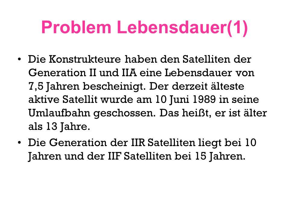 Problem Lebensdauer(1)