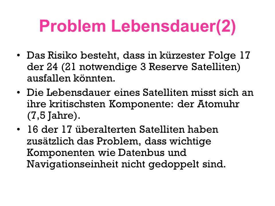 Problem Lebensdauer(2)