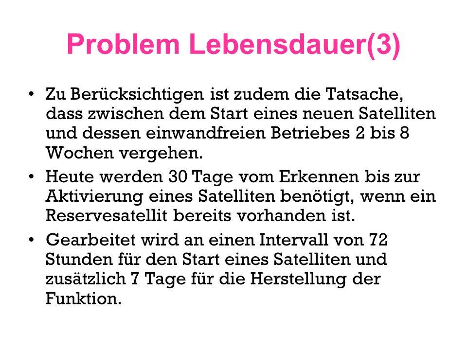 Problem Lebensdauer(3)