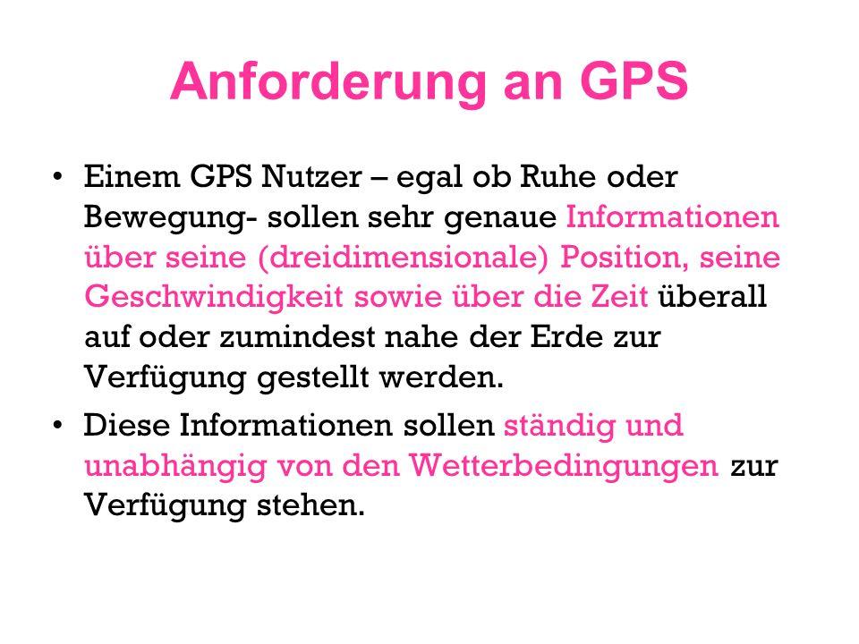 Anforderung an GPS
