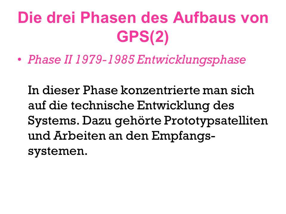 Die drei Phasen des Aufbaus von GPS(2)
