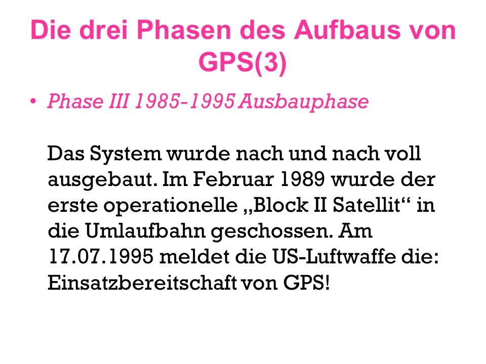 Die drei Phasen des Aufbaus von GPS(3)