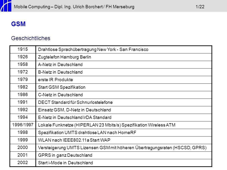 Mobile Computing – Dipl. Ing. Ulrich Borchert / FH Merseburg 1/22