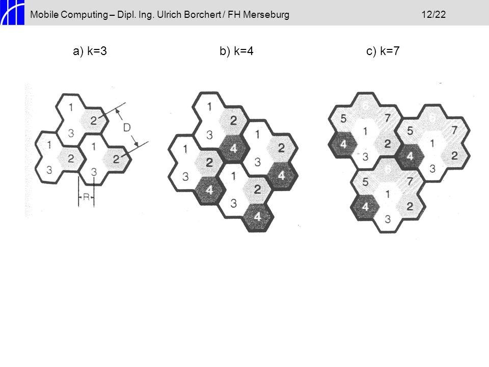 Mobile Computing – Dipl. Ing. Ulrich Borchert / FH Merseburg 12/22