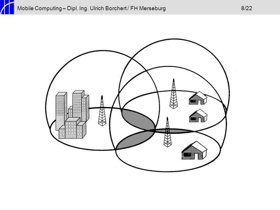 Mobile Computing – Dipl. Ing. Ulrich Borchert / FH Merseburg 8/22