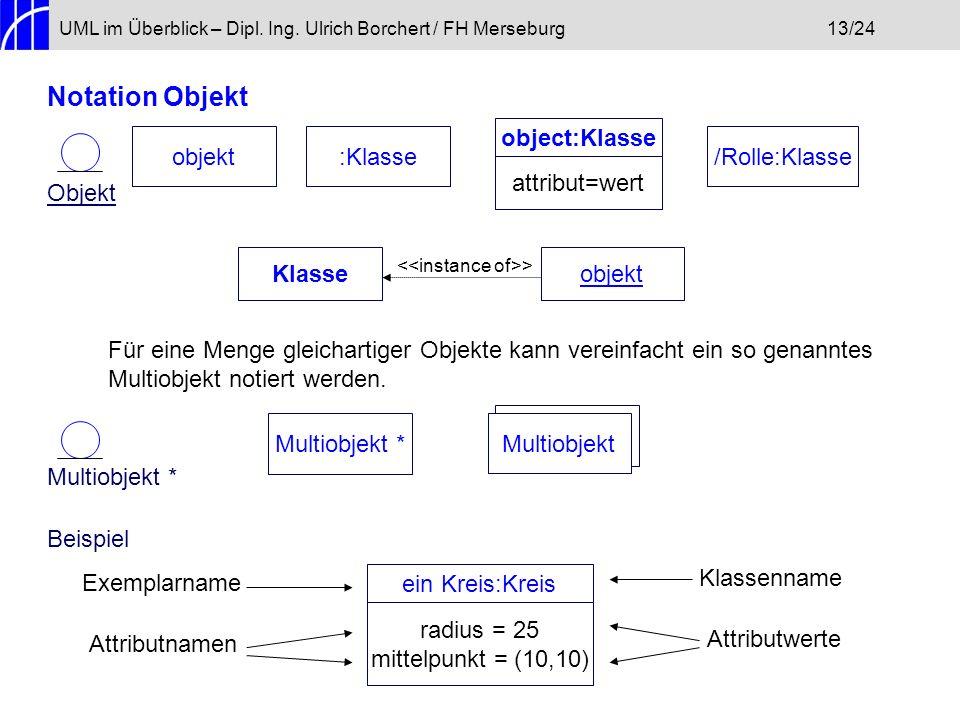 Notation Objekt object:Klasse objekt :Klasse /Rolle:Klasse