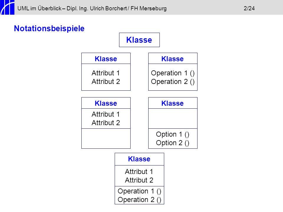 Notationsbeispiele Klasse Klasse Klasse Attribut 1 Attribut 2