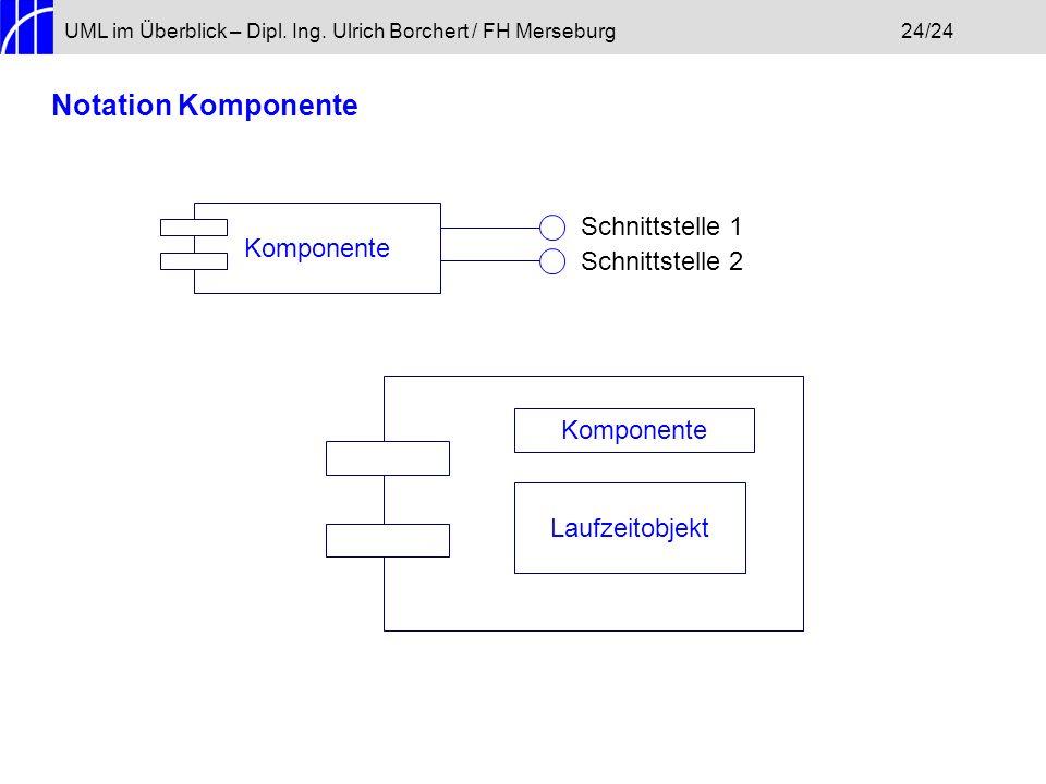 Notation Komponente Schnittstelle 1 Komponente Schnittstelle 2