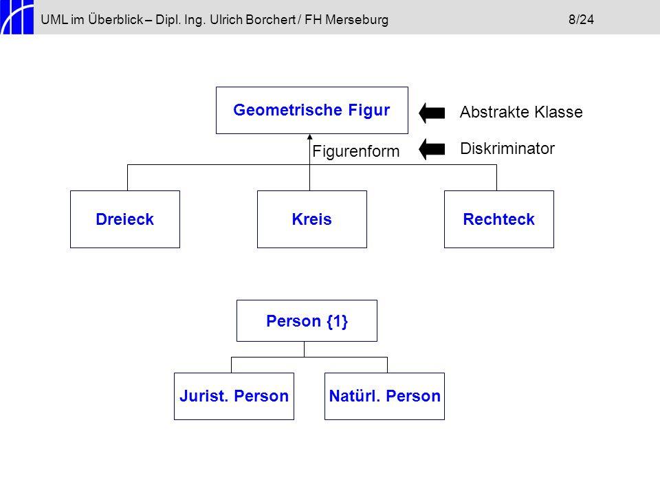 Geometrische Figur Abstrakte Klasse Figurenform Diskriminator Dreieck