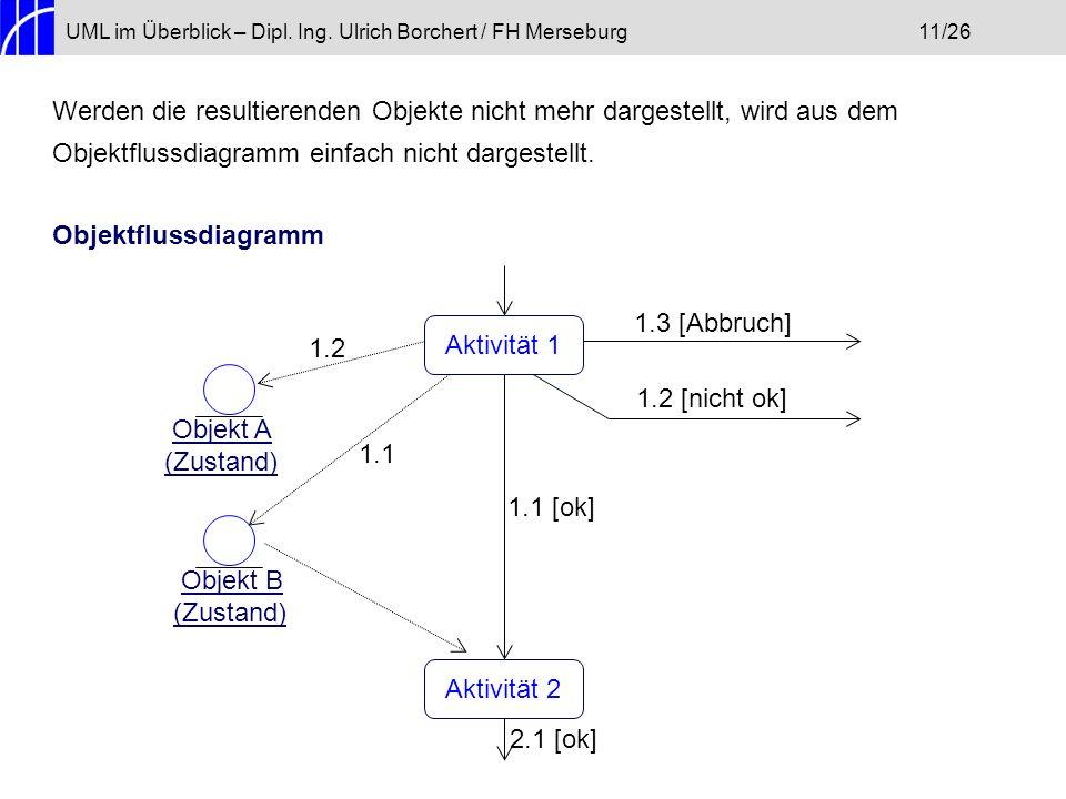 UML im Überblick – Dipl. Ing. Ulrich Borchert / FH Merseburg 11/26