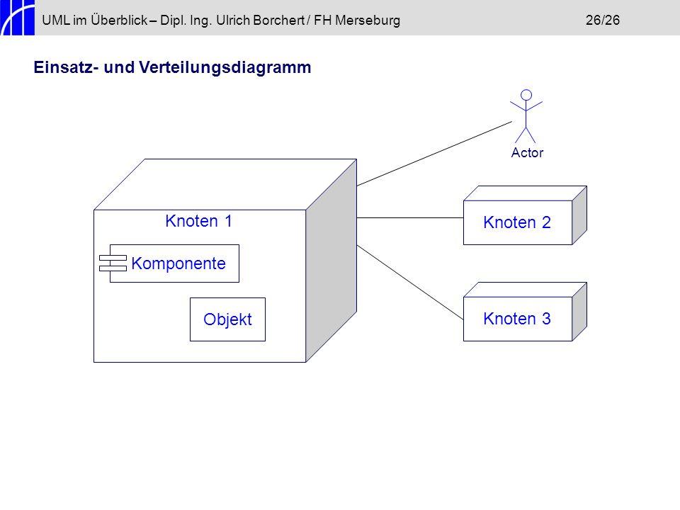 Einsatz- und Verteilungsdiagramm