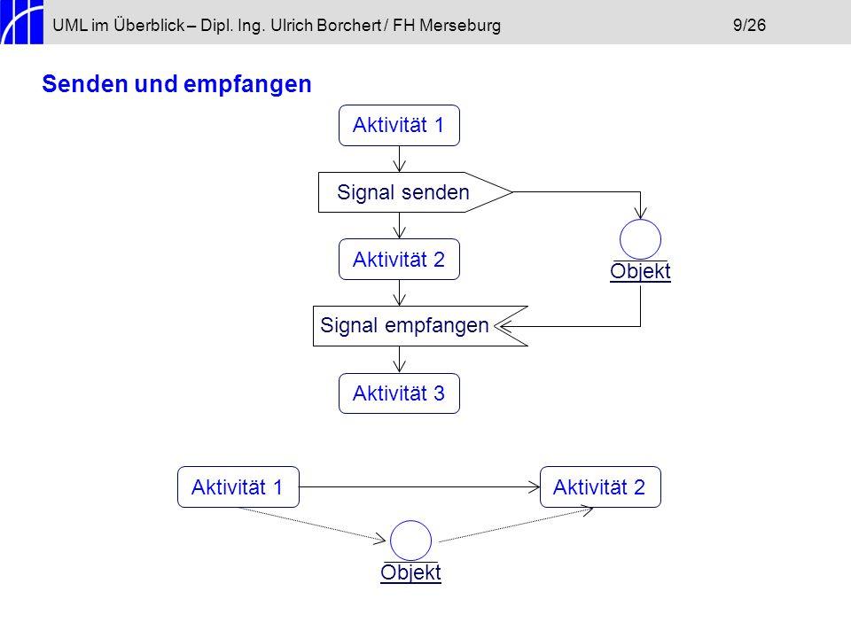 Senden und empfangen Aktivität 1 Signal senden Aktivität 2 Objekt
