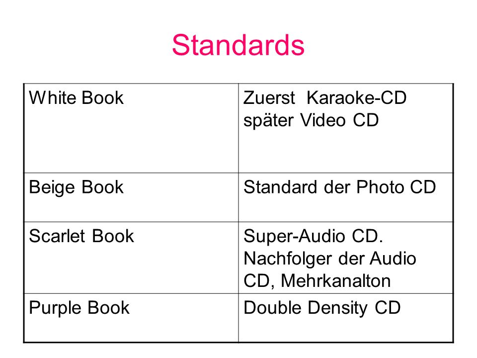 Standards White Book Zuerst Karaoke-CD später Video CD Beige Book