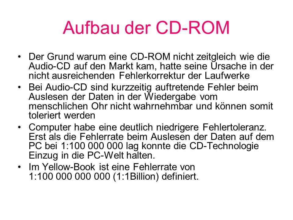 Aufbau der CD-ROM