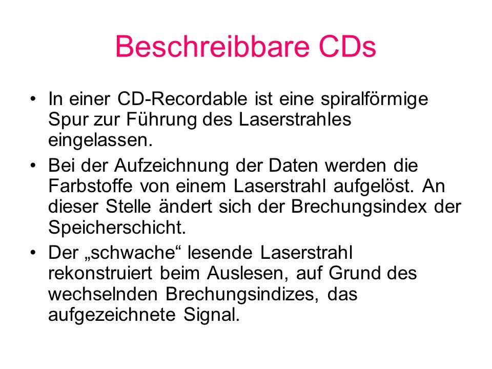 Beschreibbare CDs In einer CD-Recordable ist eine spiralförmige Spur zur Führung des Laserstrahles eingelassen.