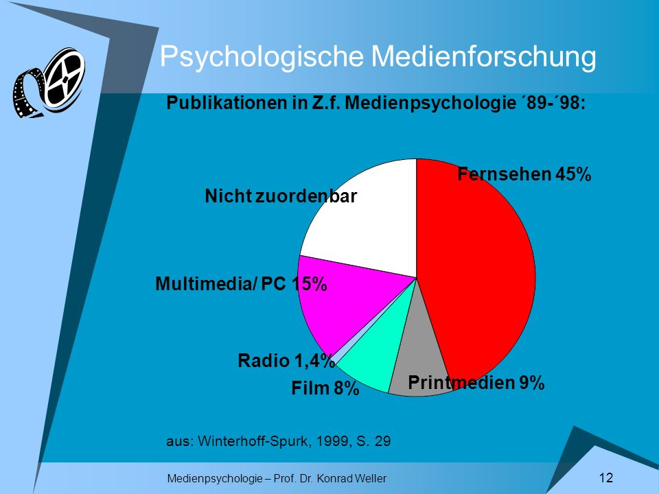 Psychologische Medienforschung