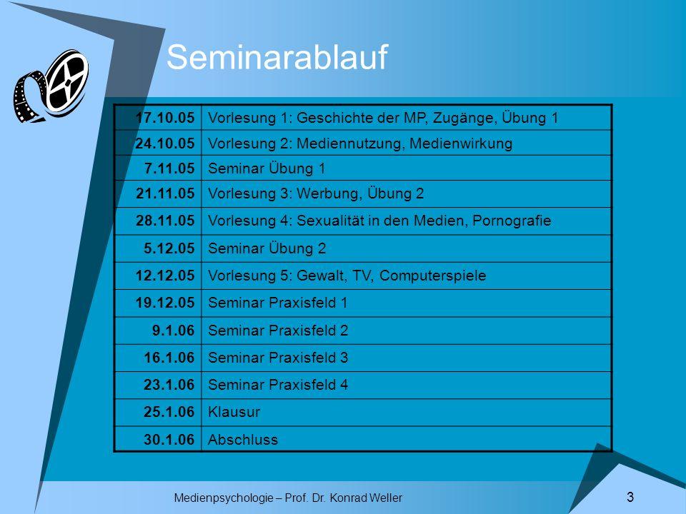 Seminarablauf 17.10.05. Vorlesung 1: Geschichte der MP, Zugänge, Übung 1. 24.10.05. Vorlesung 2: Mediennutzung, Medienwirkung.