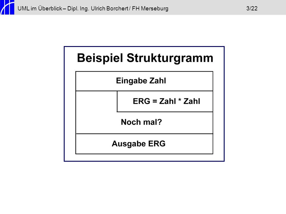 UML im Überblick – Dipl. Ing. Ulrich Borchert / FH Merseburg 3/22