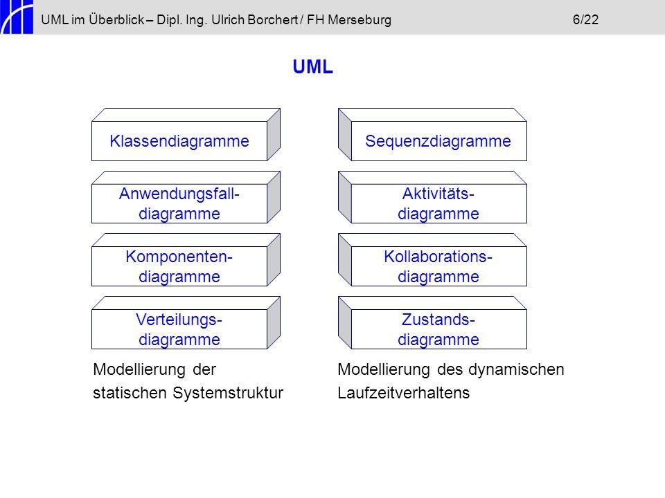 UML Klassendiagramme Sequenzdiagramme Anwendungsfall- diagramme