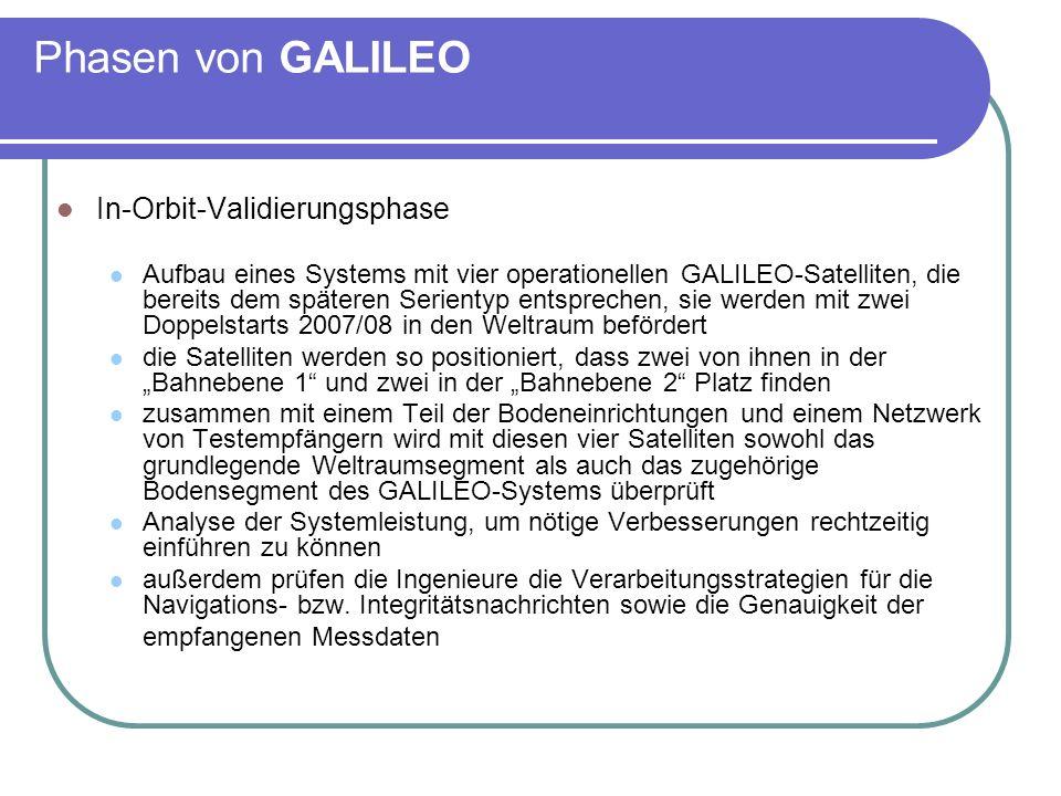 Phasen von GALILEO In-Orbit-Validierungsphase