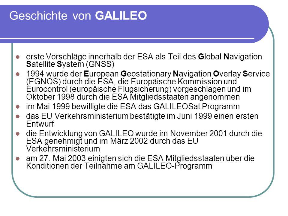 Geschichte von GALILEO