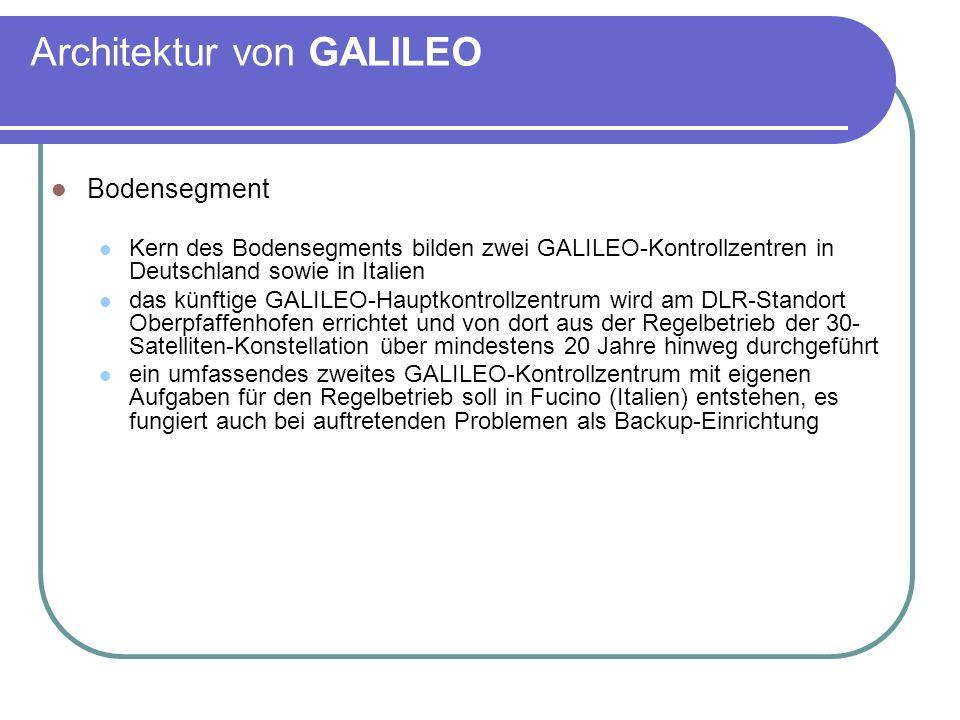 Architektur von GALILEO