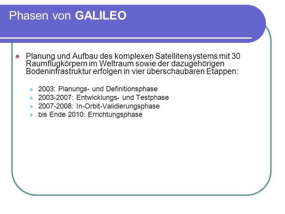 Phasen von GALILEO