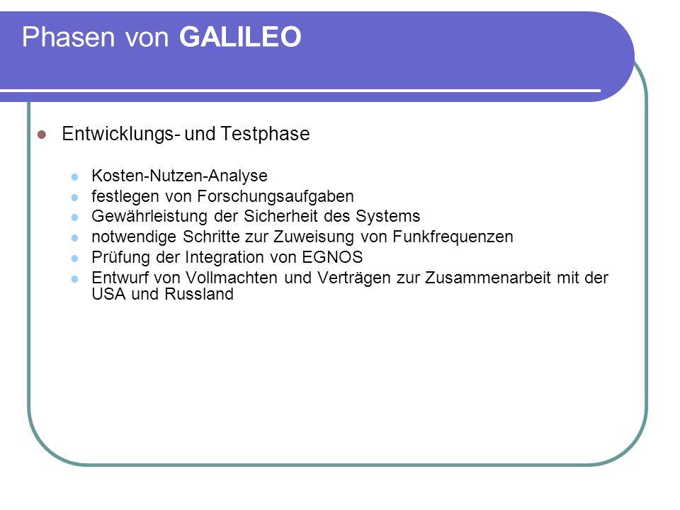 Phasen von GALILEO Entwicklungs- und Testphase Kosten-Nutzen-Analyse