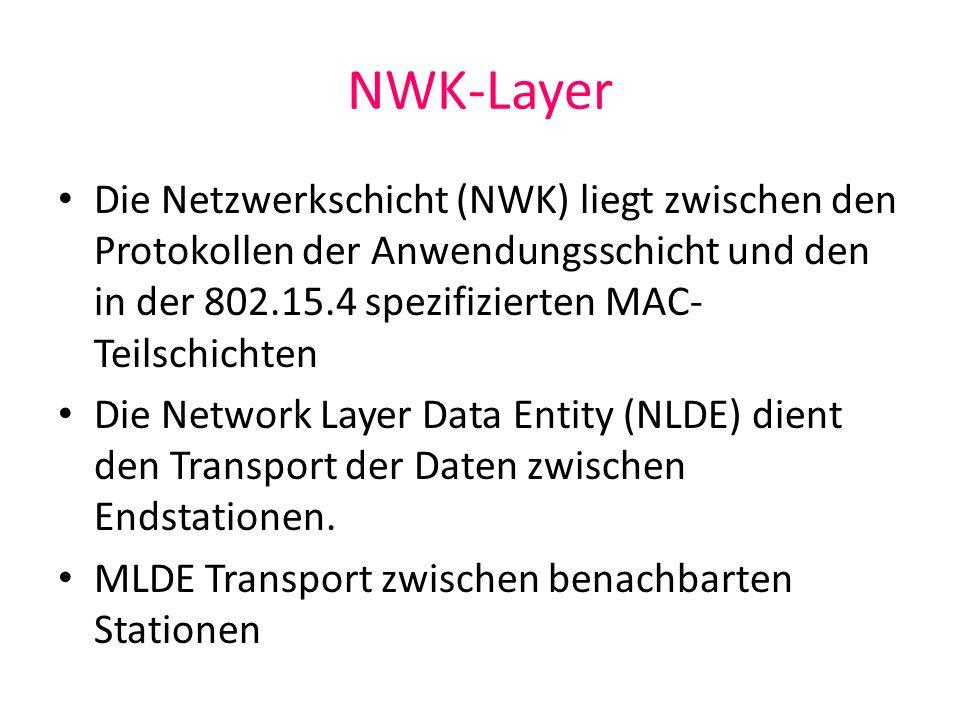 NWK-Layer Die Netzwerkschicht (NWK) liegt zwischen den Protokollen der Anwendungsschicht und den in der 802.15.4 spezifizierten MAC-Teilschichten.