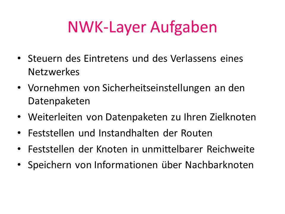 NWK-Layer Aufgaben Steuern des Eintretens und des Verlassens eines Netzwerkes. Vornehmen von Sicherheitseinstellungen an den Datenpaketen.