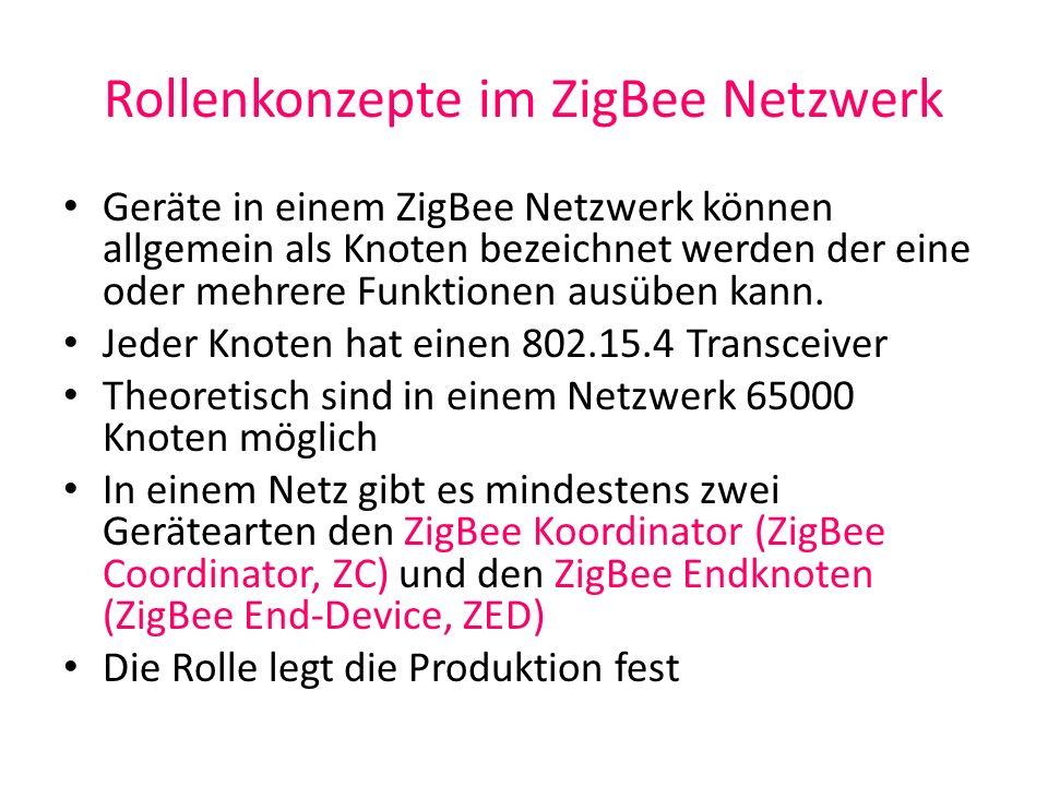 Rollenkonzepte im ZigBee Netzwerk