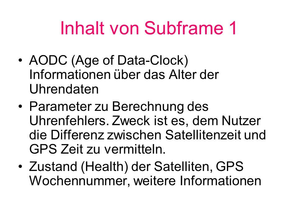 Inhalt von Subframe 1AODC (Age of Data-Clock) Informationen über das Alter der Uhrendaten.