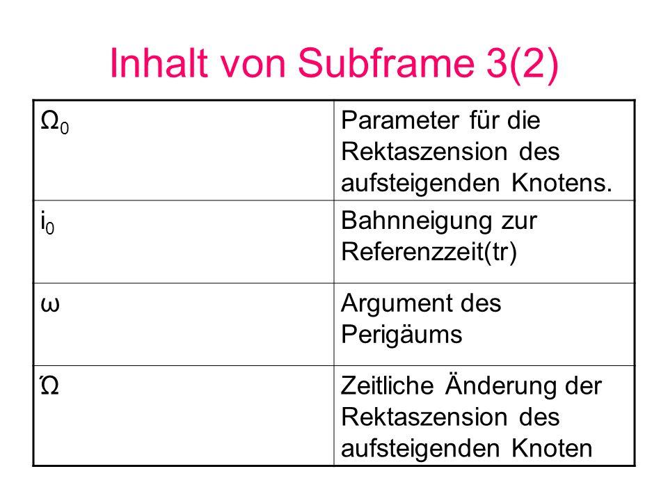 Inhalt von Subframe 3(2) Ω0