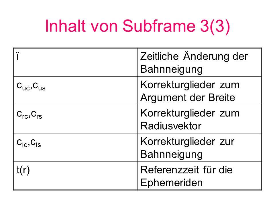 Inhalt von Subframe 3(3) ϊ Zeitliche Änderung der Bahnneigung cuc,cus