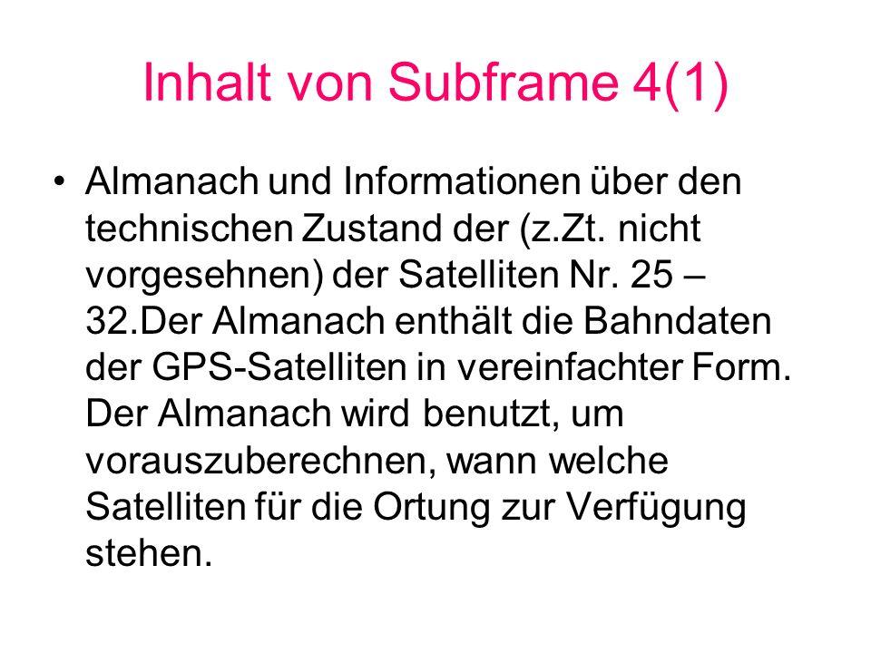 Inhalt von Subframe 4(1)