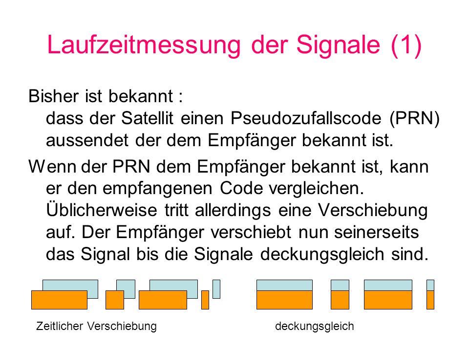 Laufzeitmessung der Signale (1)