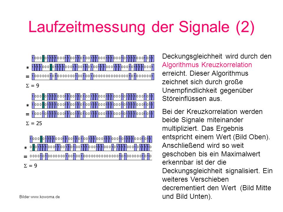 Laufzeitmessung der Signale (2)