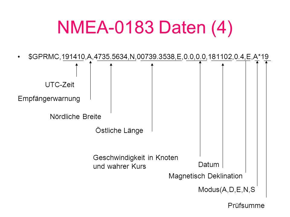 NMEA-0183 Daten (4)$GPRMC,191410,A,4735.5634,N,00739.3538,E,0.0,0.0,181102,0.4,E,A*19 UTC-Zeit.