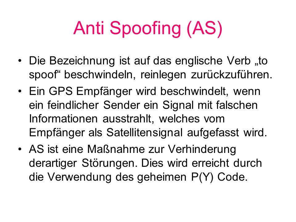 """Anti Spoofing (AS)Die Bezeichnung ist auf das englische Verb """"to spoof beschwindeln, reinlegen zurückzuführen."""