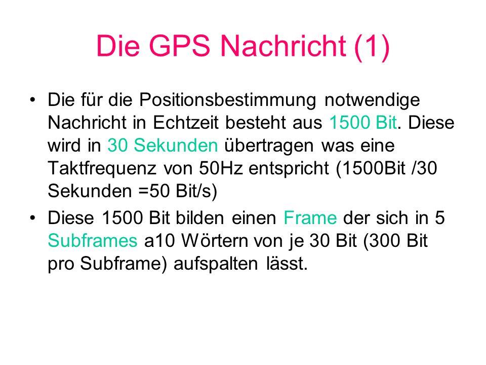 Die GPS Nachricht (1)